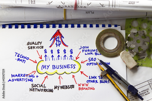 Core Vision business diagram
