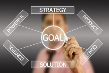 Businessman write plan to goal.