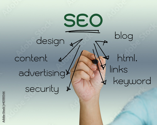 Hand writing SEO keyword