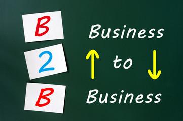 Conceptual B2B acronym on green chalkboard