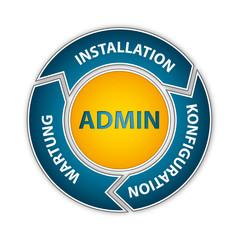 Installation - Konfiguration - Wartung - Admin