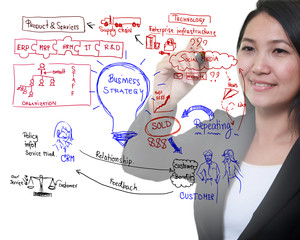 Woman drawing idea board of business process