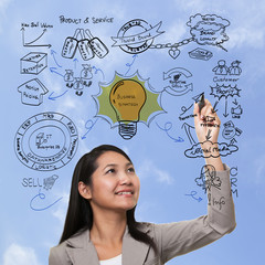 woman thinking to business process strategy, brand marketing