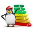 3d Penguin in baseball cap has energy chart