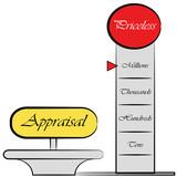 Appraisal Meter Drawing poster