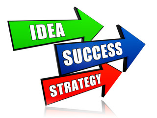 idea, success, strategy
