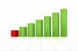 Bar Chart - Growth