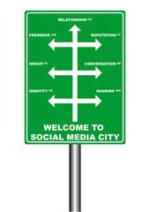 Social Media City Signboard
