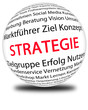 3D Strategie