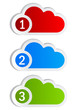 Numbered cloud stickers, add your text