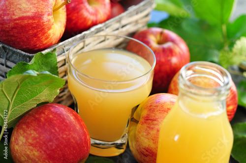 Flasche, Äpfel