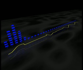 Spettro Audio in prospettiva
