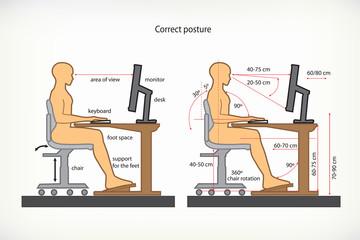 prawidlowa postawa przy komputerze