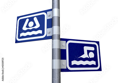 Sink Or Swim Direction Signs