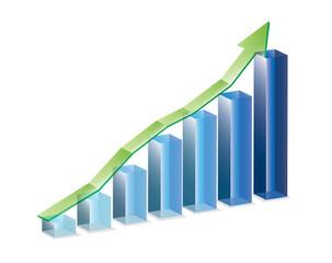 Chart Growth