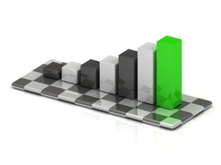 business graph with black and white columns and a green column