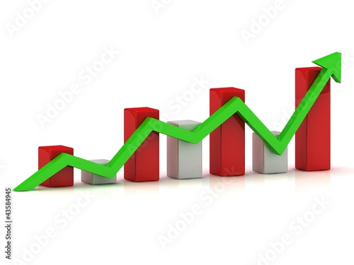 fluctuations in growth and reduction of the green arrow