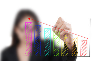 Business lady write finance graph for trade stock market
