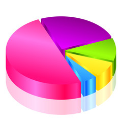 Vector 3d pie graph