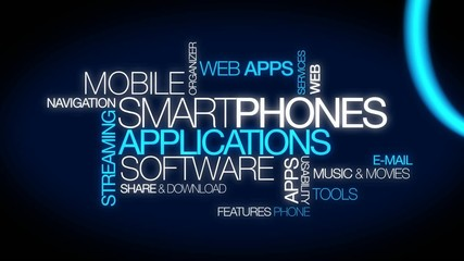 Mobile smartphones web apps tag cloud animation