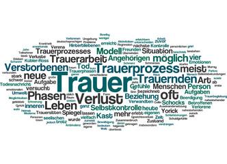 Trauer (tag cloud türkis)