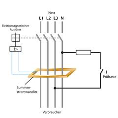 Aufbau eines FI / RCD Fehlerstromschutzschalters