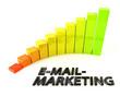 Diagramm E-Mail-Marketing