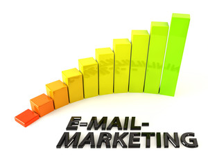 Diagramm E-Mail-Marketing
