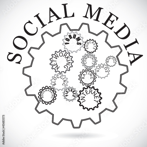 Social media components shown in cog wheels working together syn