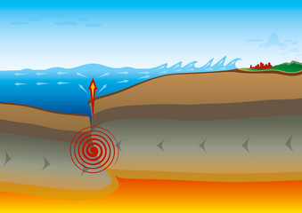"Tsunami Wave Earthquake ""Full compatible gradients."""