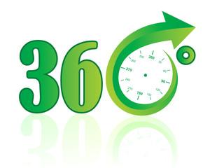360 gradi verde