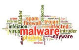 Malware concept in tag cloud poster
