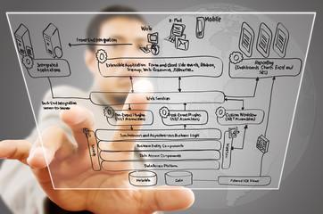 Businessman pushing web service diagram.