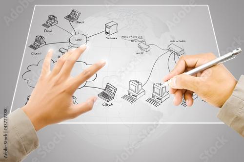 Hand write LAN diagram on the Touchscreen Interface.