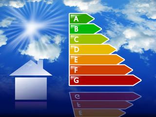 Energieverbrauch Haus