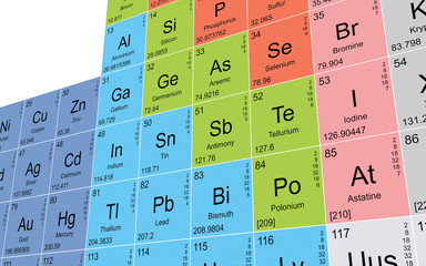 Periodic table background