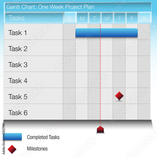 One Week Project Plan Gantt Chart