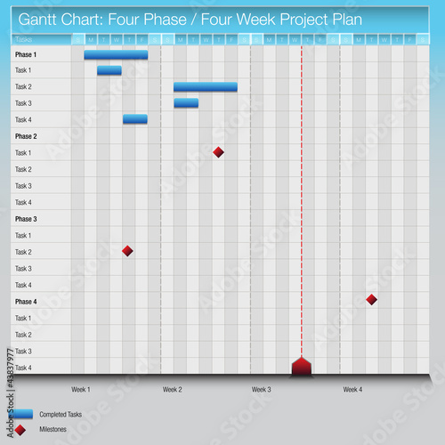 Four Phase Four Week Plan Gantt Chart
