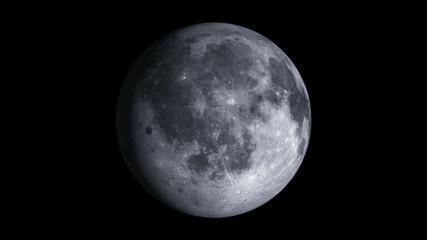 Moon Rotation.