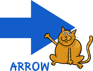 arrow shape with cartoon cat