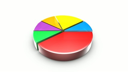 Full HD 3D pie chart animation