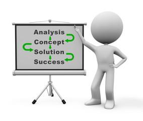 Analyse und Konzepterstellung führt zur Lösung und zum Erfolg
