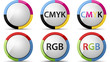 CMYK and RGB buttons