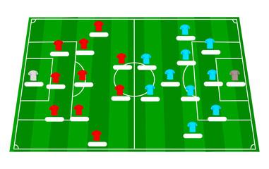 Modulo - formazione - schema di gioco