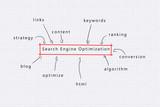 Search Engine Optimization (SEO) competitive advantage
