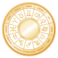Horoscope Wheel, white mandala, twelve Zodiac sun signs, labels