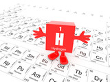 My name is Hydrogen and this is the Periodic Table poster