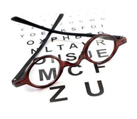 test de vue vision lunettes