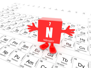 My name is Nitrogen and this is the Periodic Table