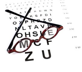 lunettes de correction de vue